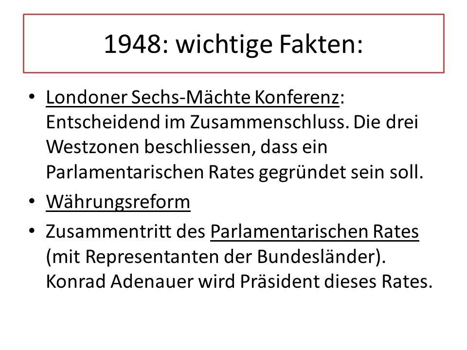 1948: wichtige Fakten: