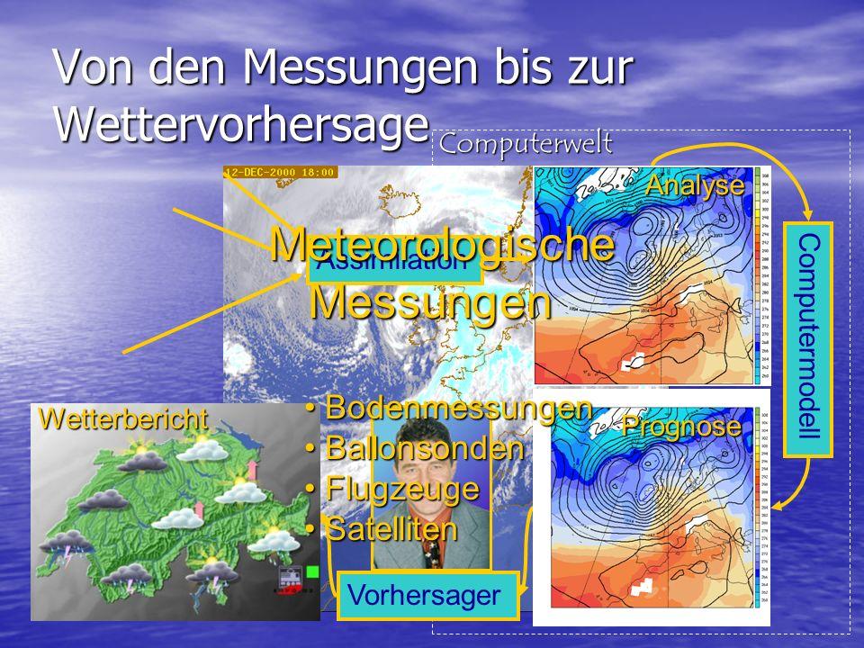Von den Messungen bis zur Wettervorhersage