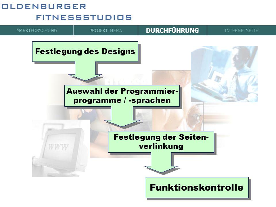 Funktionskontrolle Festlegung des Designs Auswahl der Programmier-