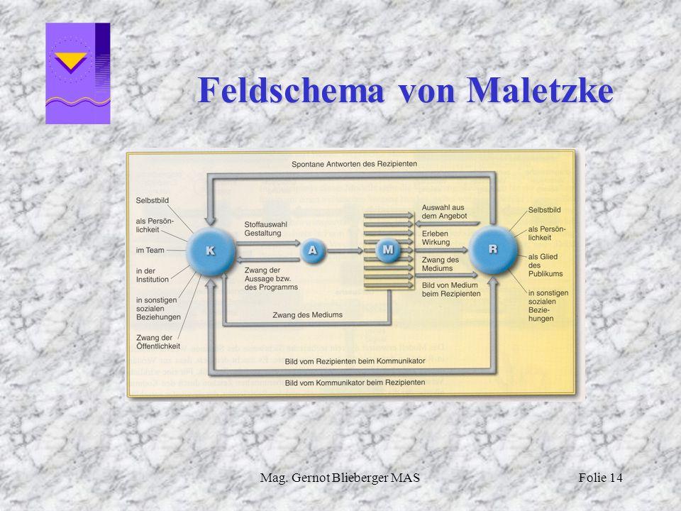 Feldschema von Maletzke