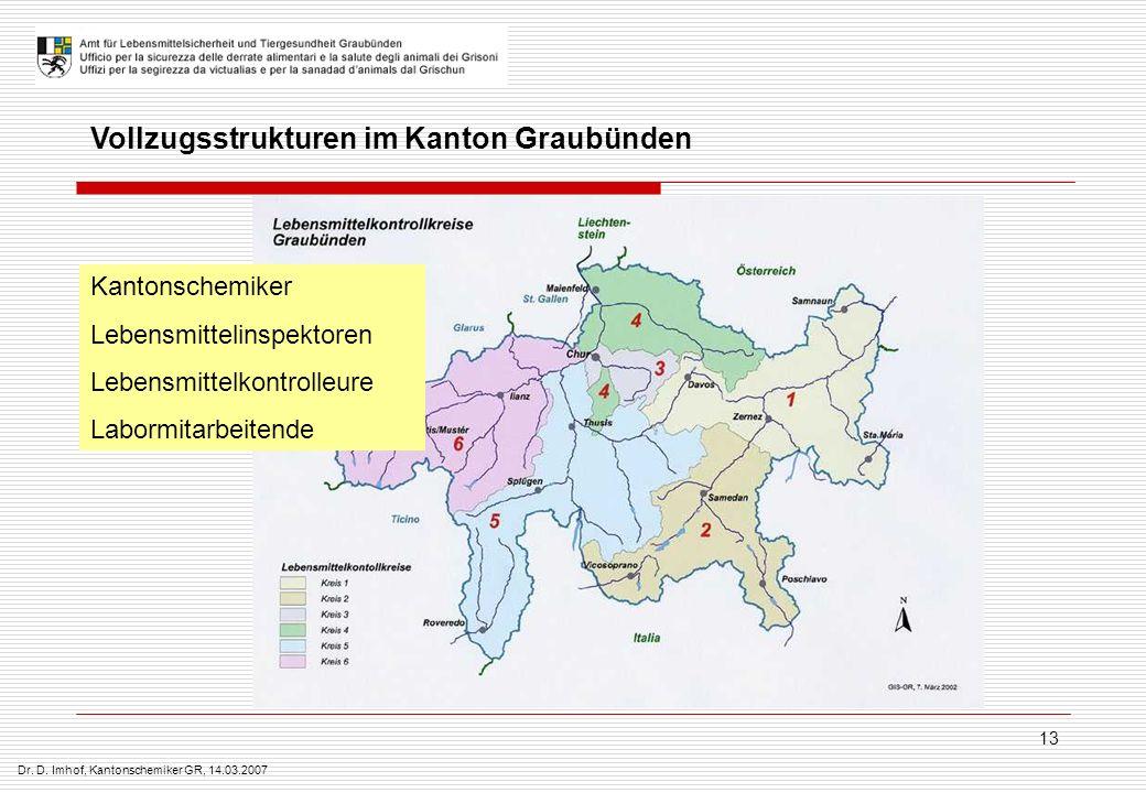 Vollzugsstrukturen im Kanton Graubünden