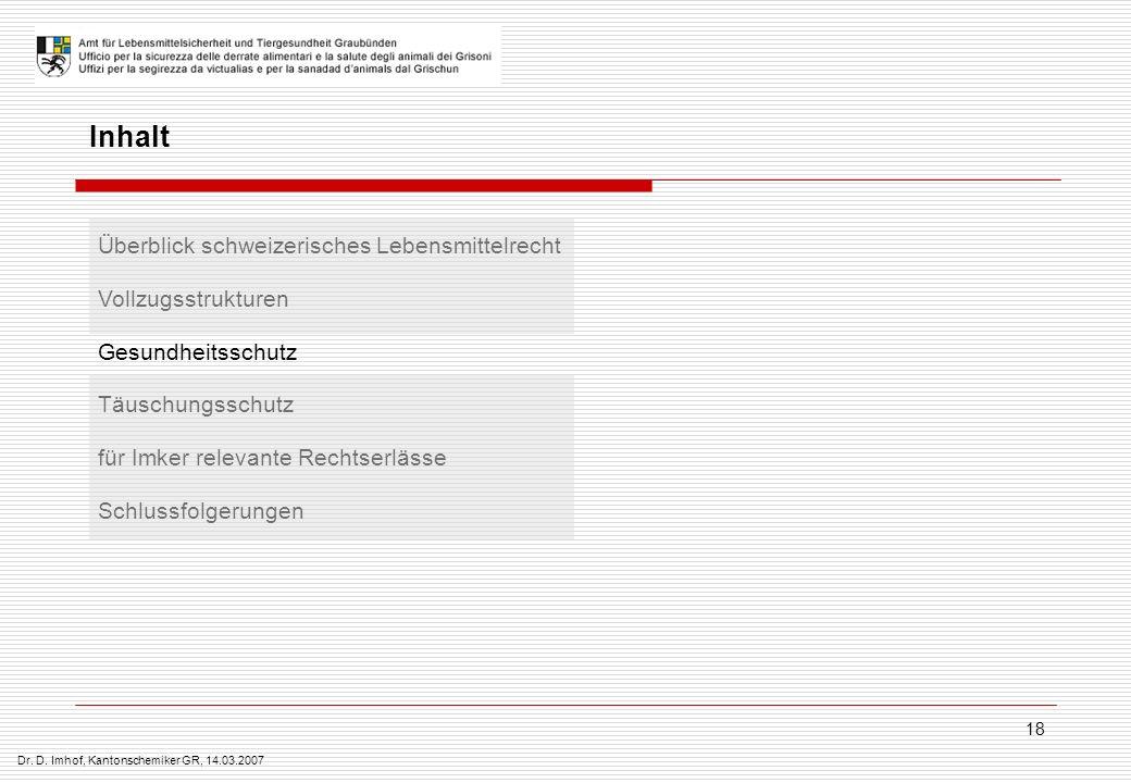Inhalt Überblick schweizerisches Lebensmittelrecht Vollzugsstrukturen
