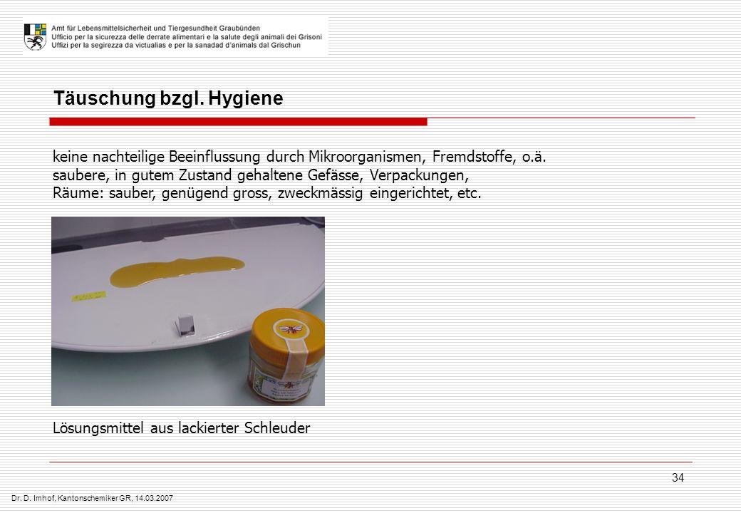 Täuschung bzgl. Hygiene