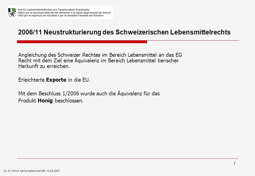 2006/11 Neustrukturierung des Schweizerischen Lebensmittelrechts