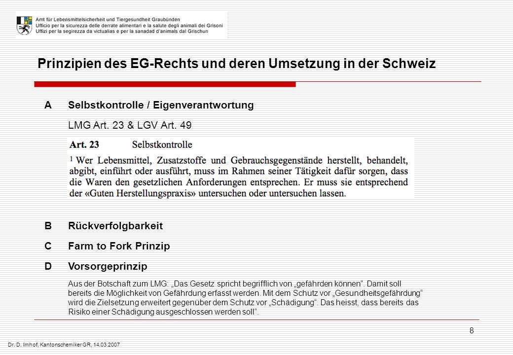 Prinzipien des EG-Rechts und deren Umsetzung in der Schweiz