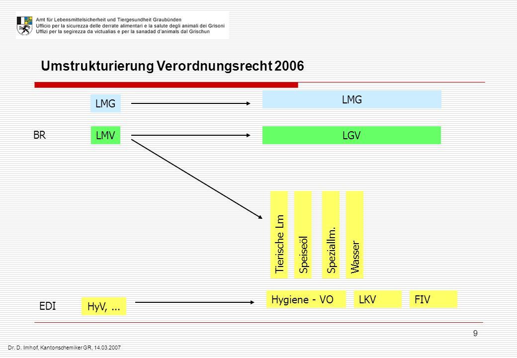 Umstrukturierung Verordnungsrecht 2006