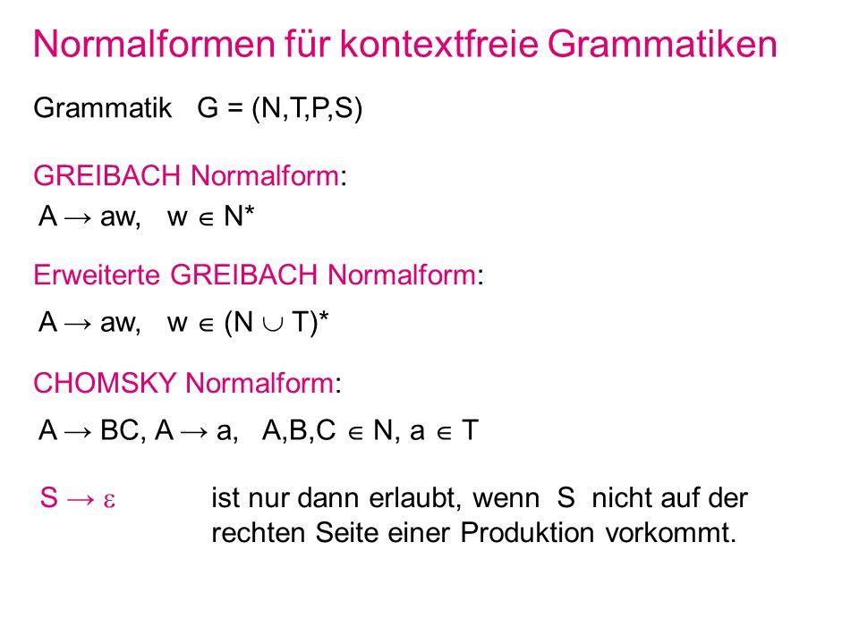 Normalformen für kontextfreie Grammatiken
