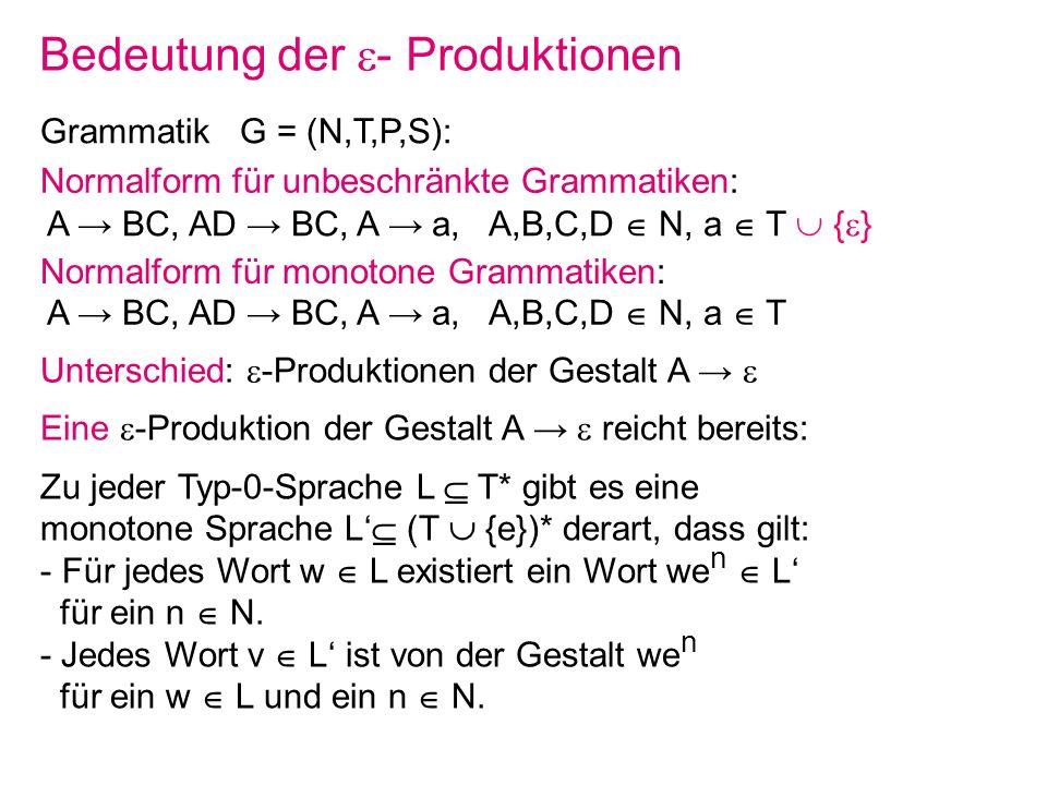 Bedeutung der - Produktionen