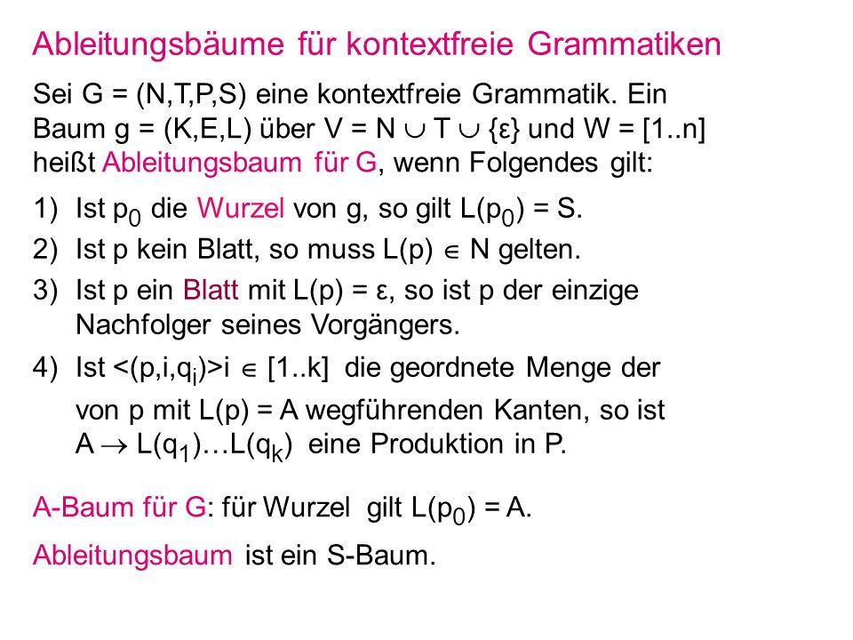 Ableitungsbäume für kontextfreie Grammatiken