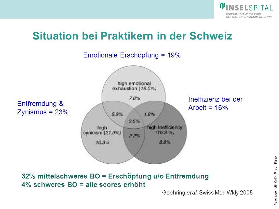 Situation bei Praktikern in der Schweiz
