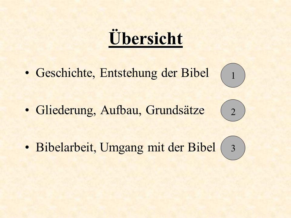 Übersicht Geschichte, Entstehung der Bibel