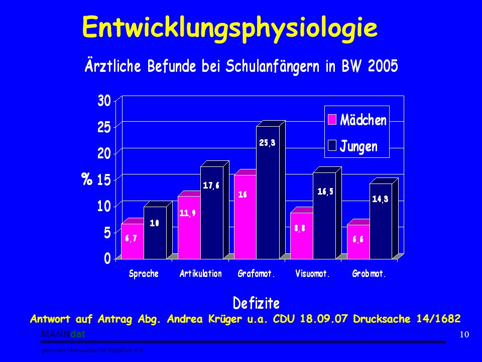 Entwicklungsphysiologie