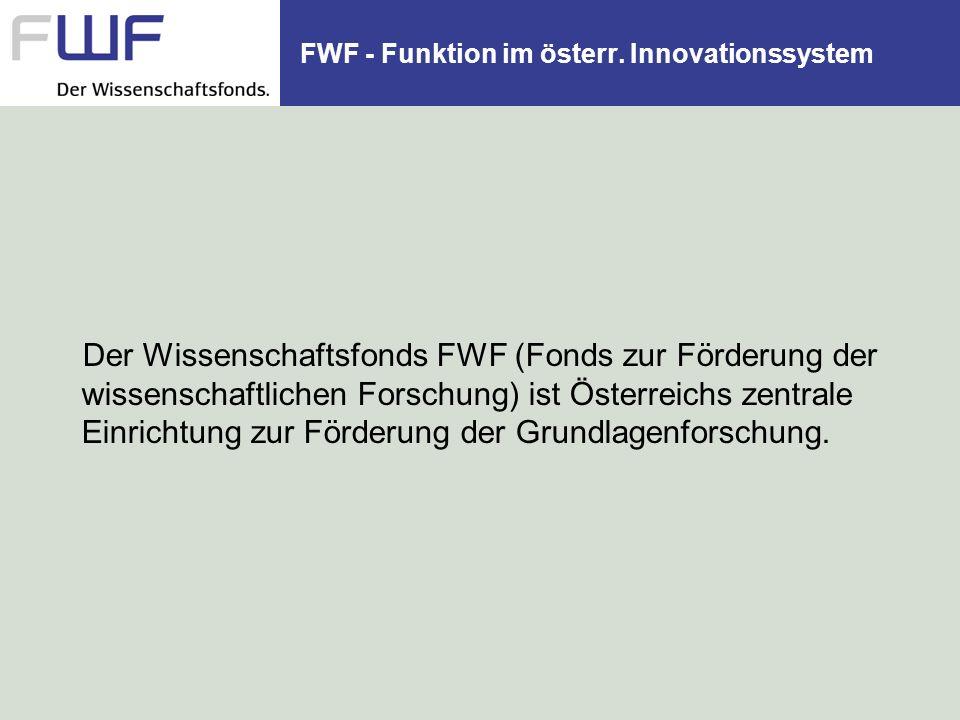 FWF - Funktion im österr. Innovationssystem