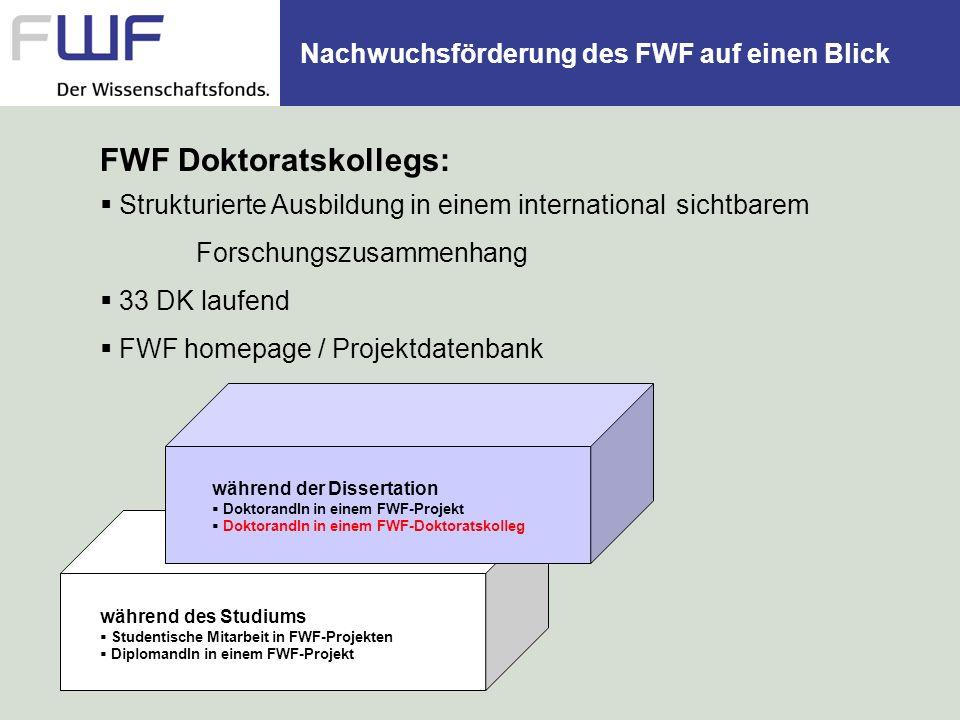Nachwuchsförderung des FWF auf einen Blick