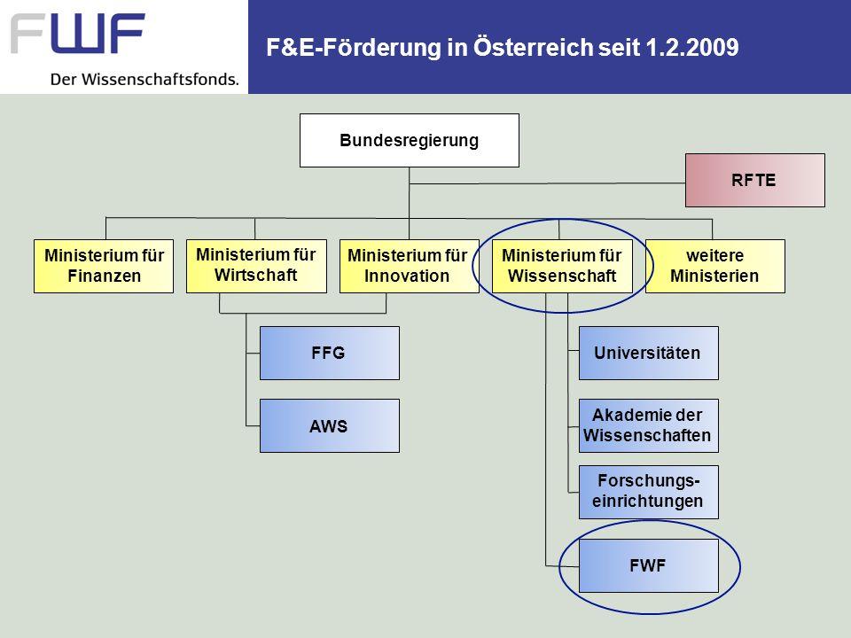 F&E-Förderung in Österreich seit 1.2.2009