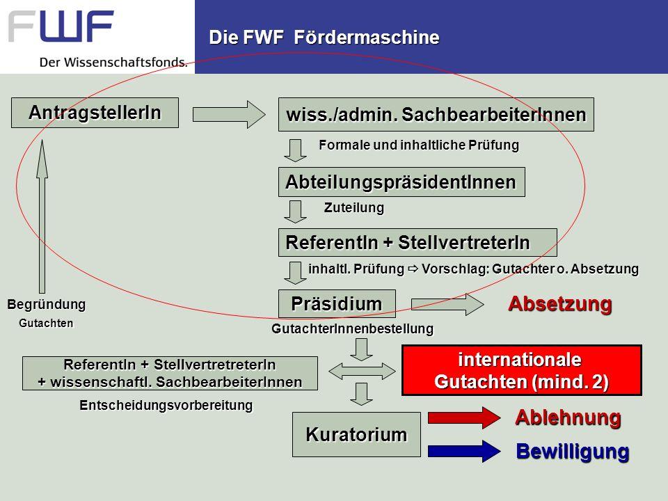 Die FWF Fördermaschine