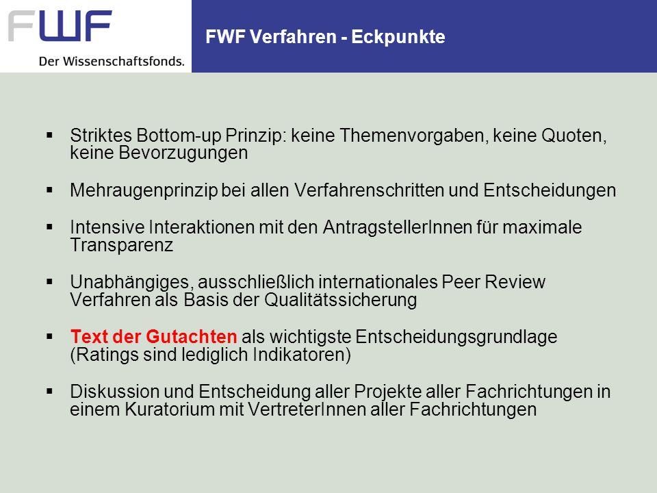 FWF Verfahren - Eckpunkte