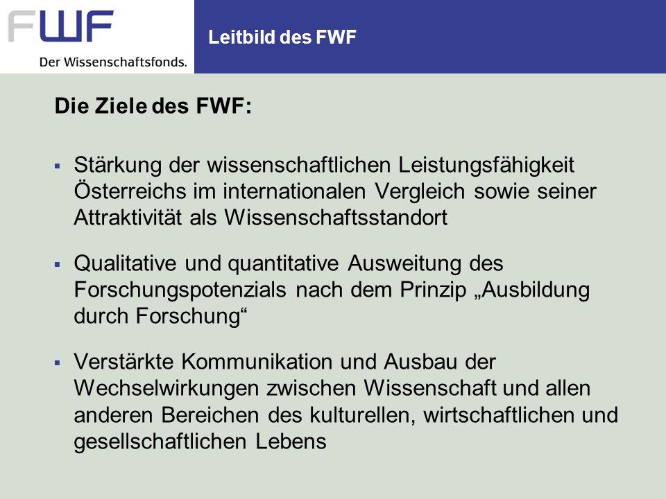 Leitbild des FWF Die Ziele des FWF: