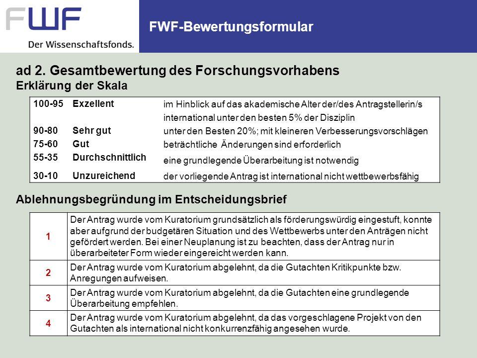 FWF-Bewertungsformular