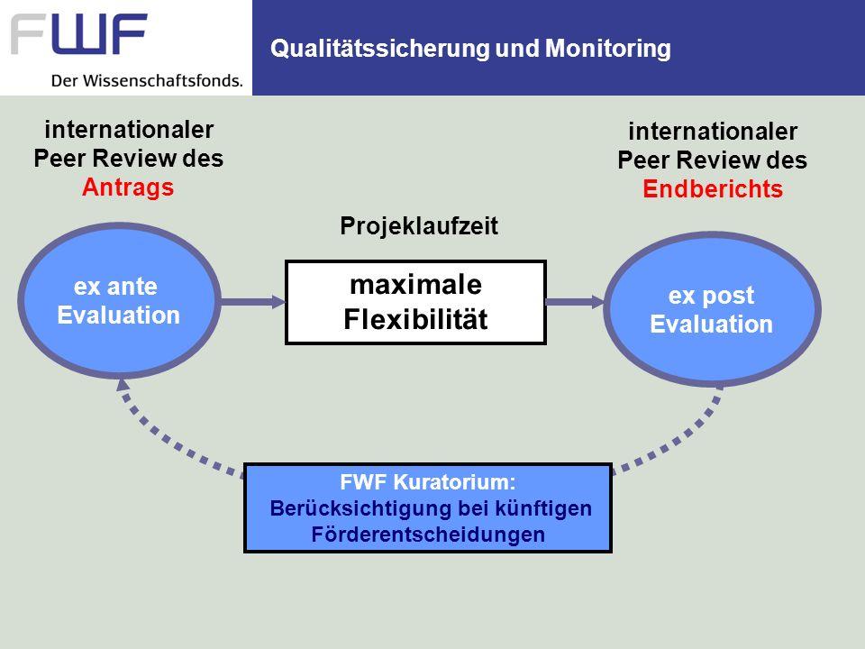 Qualitätssicherung und Monitoring