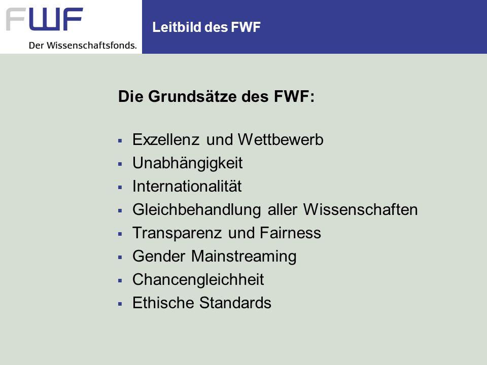 Die Grundsätze des FWF: Exzellenz und Wettbewerb Unabhängigkeit