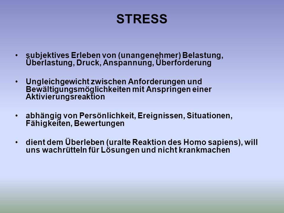 STRESS subjektives Erleben von (unangenehmer) Belastung, Überlastung, Druck, Anspannung, Überforderung.