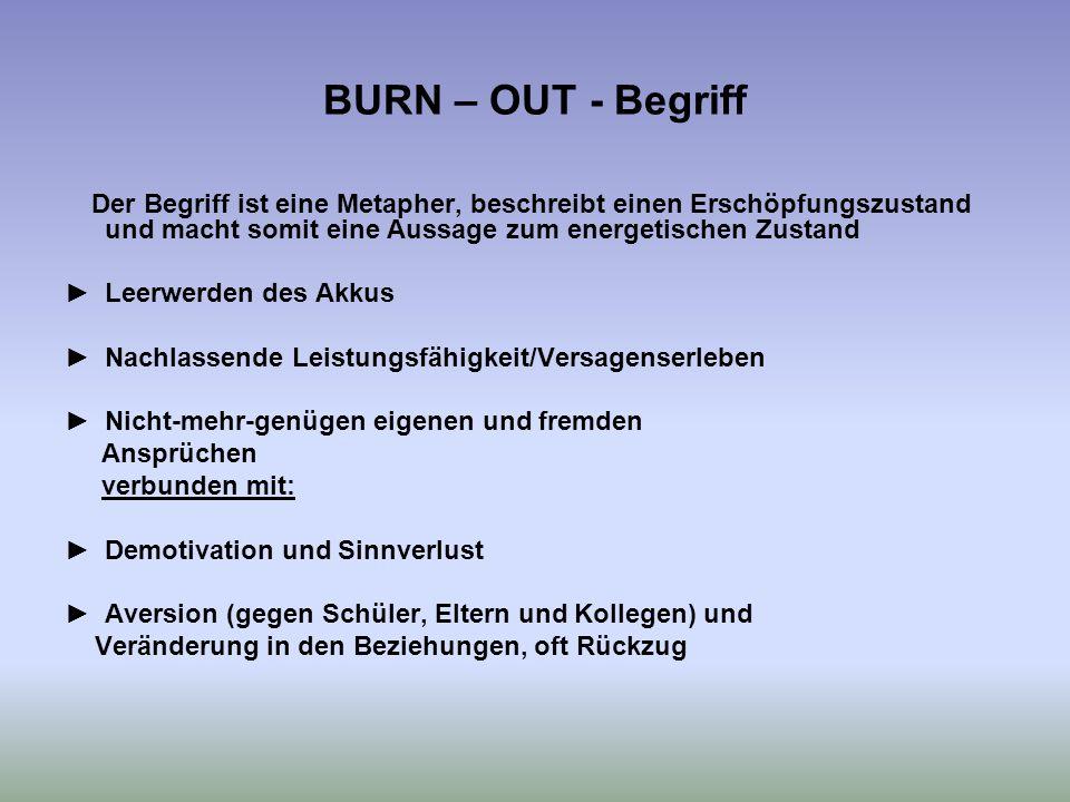 BURN – OUT - Begriff ► Leerwerden des Akkus