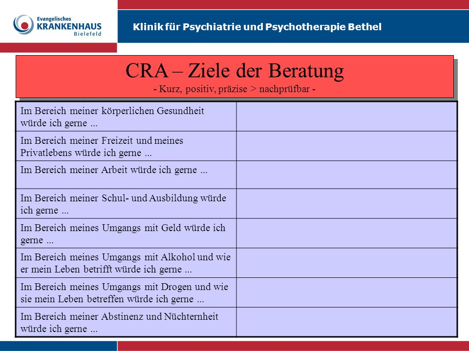CRA – Ziele der Beratung - Kurz, positiv, präzise > nachprüfbar -