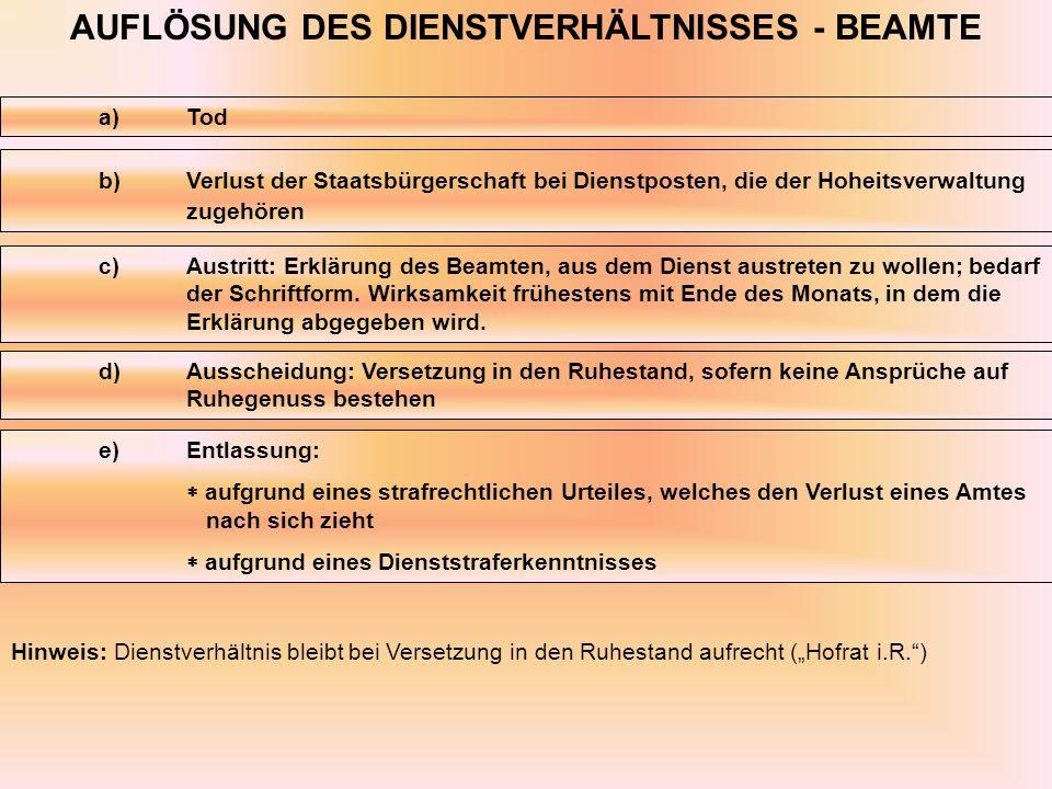 AUFLÖSUNG DES DIENSTVERHÄLTNISSES - BEAMTE