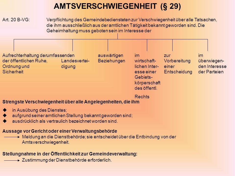 AMTSVERSCHWIEGENHEIT (§ 29)