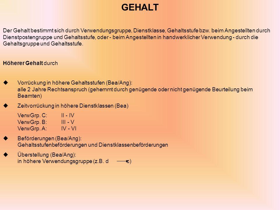 GEHALT