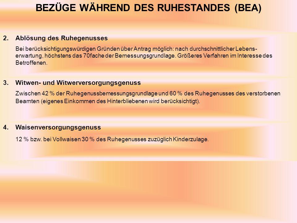 BEZÜGE WÄHREND DES RUHESTANDES (BEA)