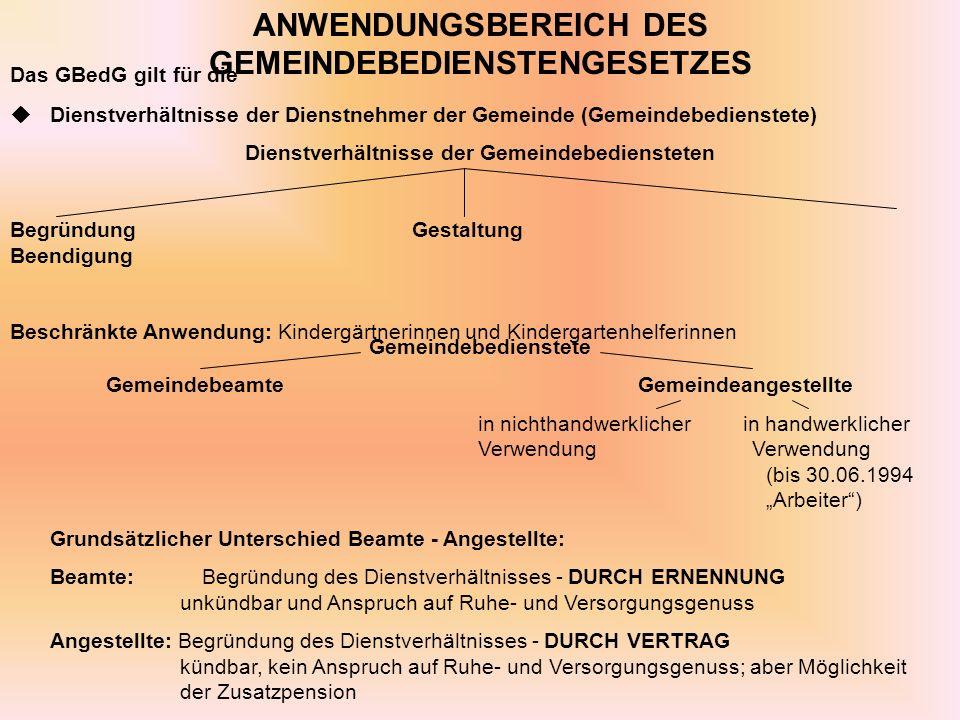 ANWENDUNGSBEREICH DES GEMEINDEBEDIENSTENGESETZES