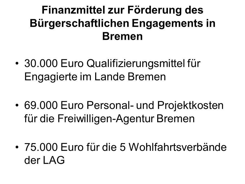 Finanzmittel zur Förderung des Bürgerschaftlichen Engagements in Bremen