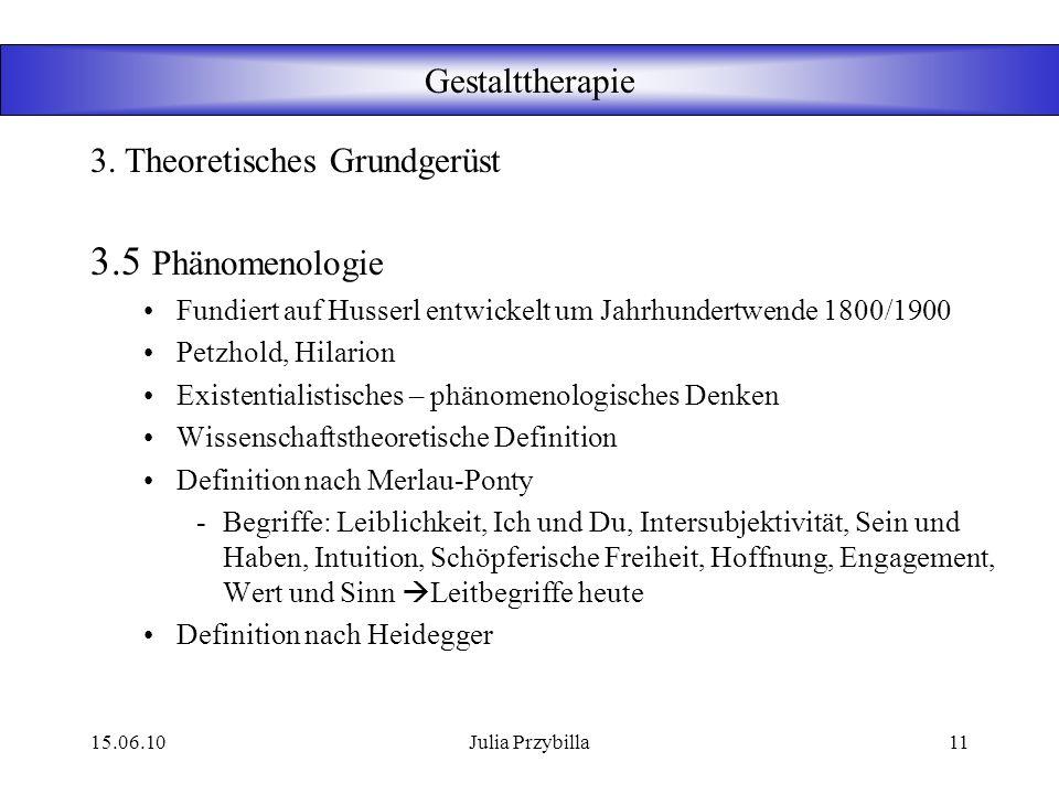 3.5 Phänomenologie Gestalttherapie 3. Theoretisches Grundgerüst