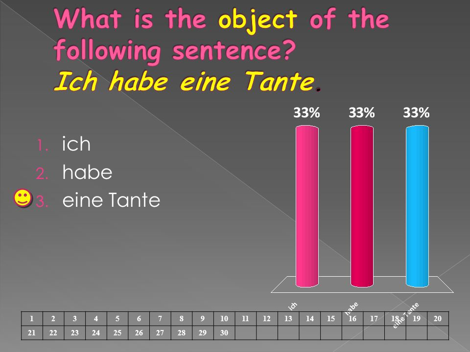 What is the object of the following sentence Ich habe eine Tante.
