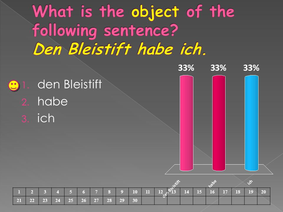 What is the object of the following sentence Den Bleistift habe ich.