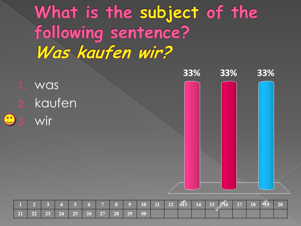 What is the subject of the following sentence Was kaufen wir