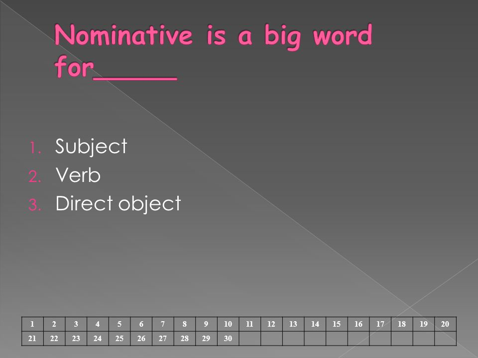 Nominative is a big word for_____