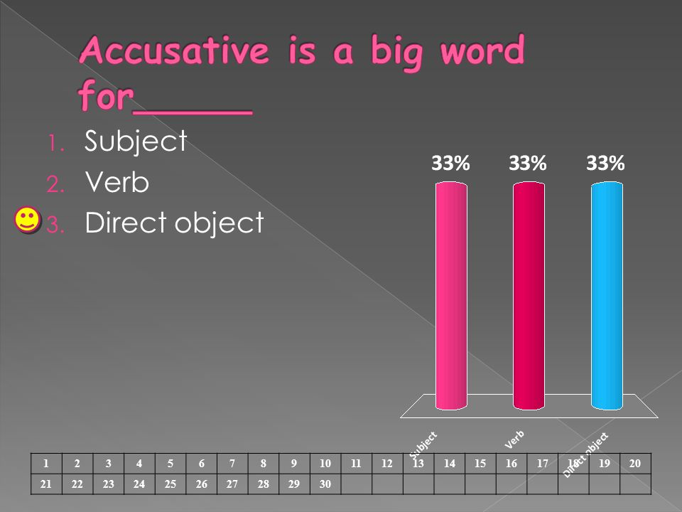 Accusative is a big word for_____