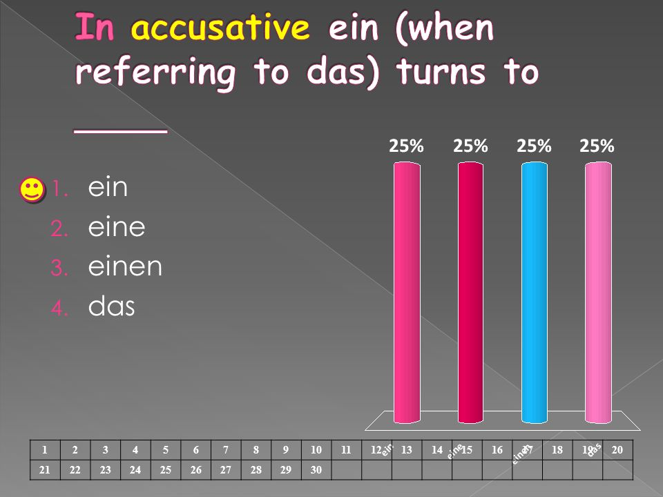 In accusative ein (when referring to das) turns to ____