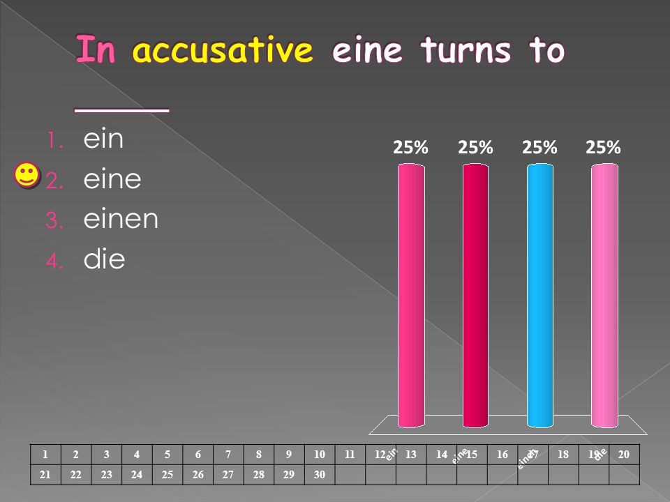 In accusative eine turns to ____