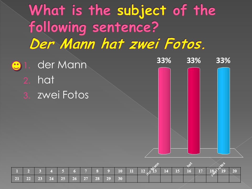 What is the subject of the following sentence Der Mann hat zwei Fotos.