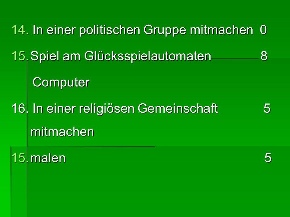 14. In einer politischen Gruppe mitmachen 0