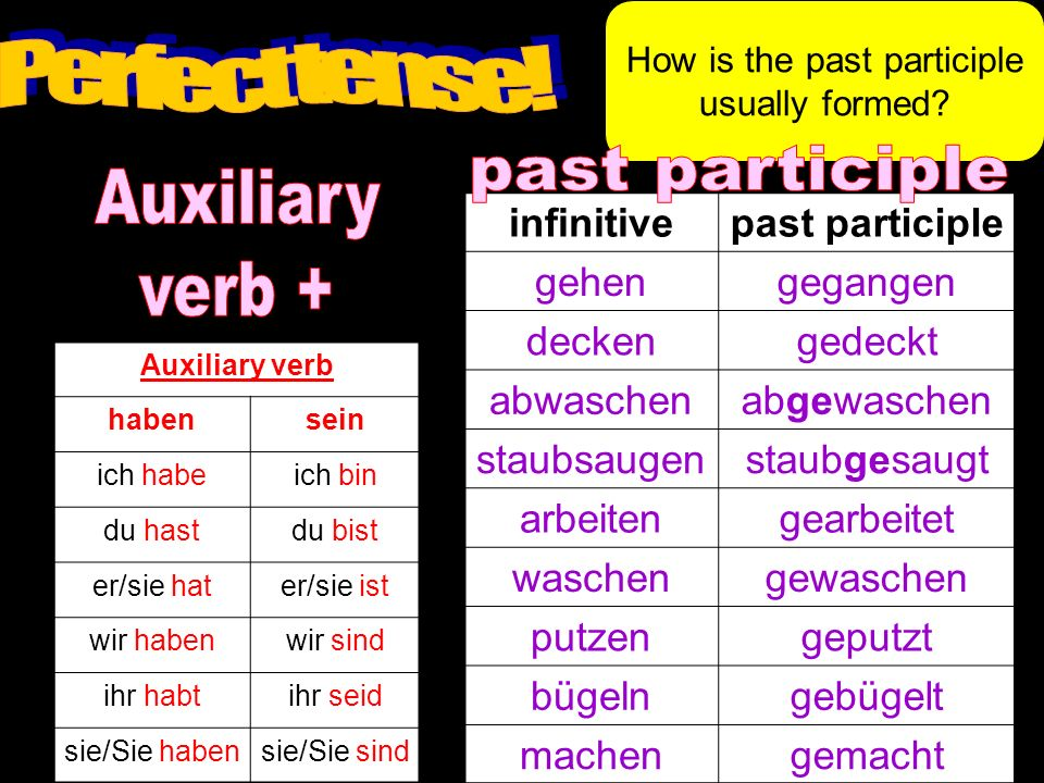 How is the past participle