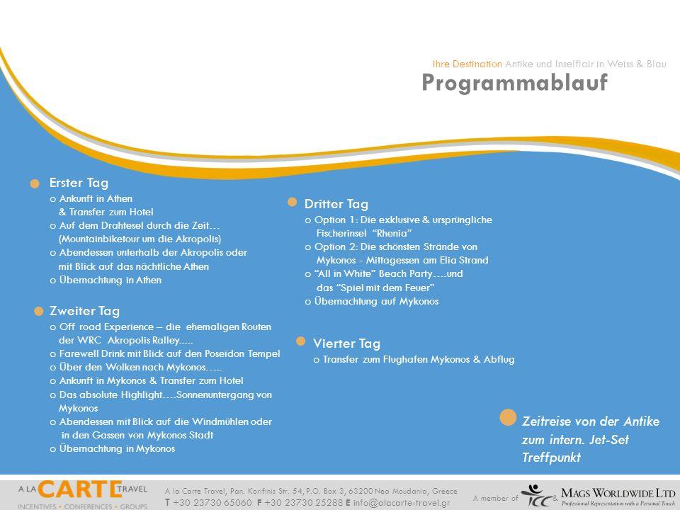 Programmablauf Erster Tag Dritter Tag Zweiter Tag Vierter Tag