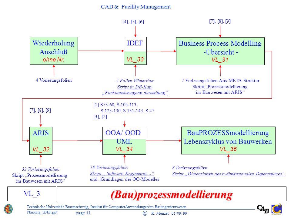 (Bau)prozessmodellierung