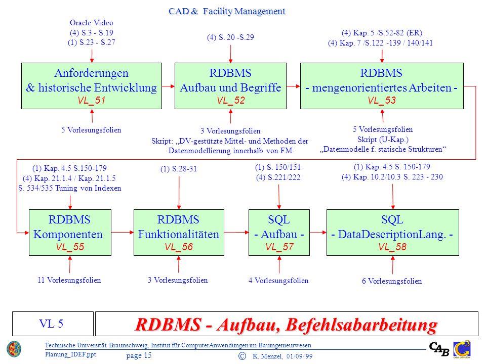 RDBMS - Aufbau, Befehlsabarbeitung