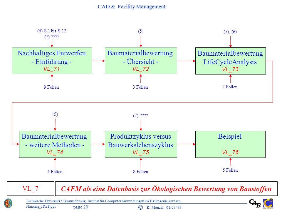 CAFM als eine Datenbasis zur Ökologischen Bewertung von Baustoffen
