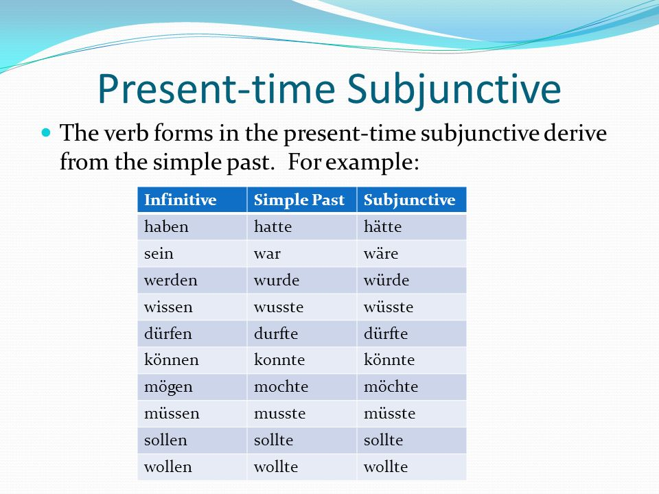 Present-time Subjunctive